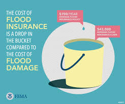 Fema Flood Insurance Quote