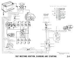crimestopper sp 101 wiring diagram wellread me inside techrush me Ruger SP101 Review crimestopper sp 101 wiring diagram wellread me inside