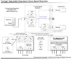 turnigy 3 channel servo speed direction regulator no file