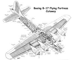 b 17 schematic the wiring diagram b 17 flying fortress aircraft schematic