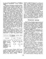 Контрольная арматура Большая Энциклопедия Нефти и Газа статья  5