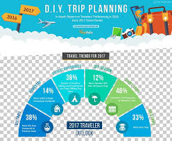 Travel Trip Planner Travel Itinerary Guidebook Trip Planner Tourism Png Clipart
