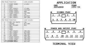 2003 ford f250 super duty radio wiring diagram somurich com Wiring Diagram for 04 Ford F-250 2003 ford f250 super duty radio wiring diagram stereo wiring diagram for 1996 ford f250rh