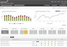 Merits Of A Sql Server Performance Analyzer Vs Performance