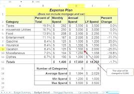 Vehicle Amortization Chart Balloon Loan Amortization Schedule Excel Umbrello Co