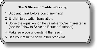 steps of problem solving png