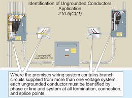 code q a identification of circuit conductors conductors insulation that s green or green one or more yellow stripes can t be used for an ungrounded or neutral conductor 250 119