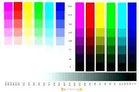 Color Printer Test Page Listalandco