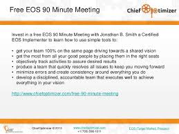 level 10 meeting template eos prospect target market what makes a good one