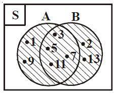 Diagram Venn Gabungan Pengertian Dan Contoh Soal Gabungan Dua Himpunan