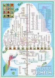 Jesus Family Tree Chart Pdf Messianic Genealogy Wall Family