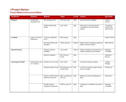 31 Professional Balanced Scorecard Examples Templates