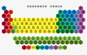 Interactive periodic table showing names, electrons, and oxidation states. Printable Color Periodic Table German Periodic Table Of Elements Free Transparent Clipart Clipartkey