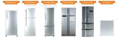 Standard Size Refrigerator Dimensions Standard Size