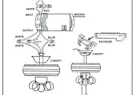 how to install a hampton bay ceiling fan ceiling fan control switch Hunter Ceiling Fan Switch Wiring Diagram how to install a hampton bay ceiling fan ceiling fan control switch wiring diagram in addition