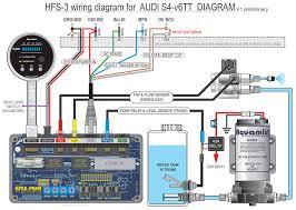 audi s4 wiring diagram wiring diagram datasource audi s4 wiring diagram electrical wiring diagram audi s4 b5 wiring diagram audi s4 wiring diagram