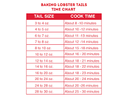 Expository Lobster Boiling Time Chart Lobster Cooking Time