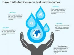 Save Earth And Conserve Natural Resources Powerpoint