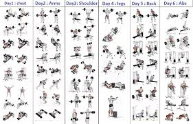 Workout Schedule Chart Top 5 Day A Week Strength Training Plan Gym Workout Chart