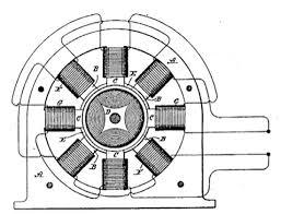 alternating current tesla. u.s. patent 433,701 - alternating-current motor alternating current tesla