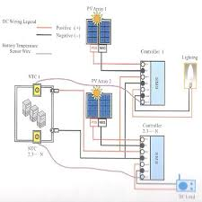 mppt solar charge controller circuit diagram images mppt solar solar panel charging circuit arduino tracker schematic