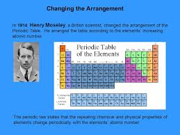 Arranging the Elements Chapter 5 Section 1 p Vocabulary 1.periodic ...
