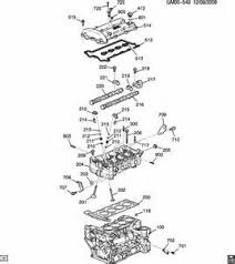similiar gm 2 0 ecotec motor digram keywords chevy 2 2 ecotec engine diagram on gm 2 4 ecotec engine diagram