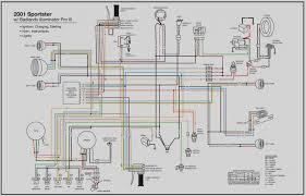 2000 harley davidson road king wiring diagram touch wiring diagrams sportster wiring diagram for dummies harley davidson sportster 883 wiring diagram automotive wiring 2000 harley davidson blinker relay switch 2000 harley davidson road king wiring diagram