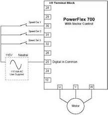 similiar allen bradley powerflex logo keywords allen bradley powerflex 700 wiring diagram on powerflex 700 wiring