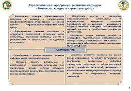 Кафедра финансы кредит и страховое дело Стратегическая программа развития кафедры Финансы кредит и страховое дело
