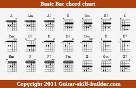 Chord Chart Builder Bar Chord Chart Free Downloadable And Printable
