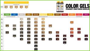 Redken Hair Color Chart Pdf