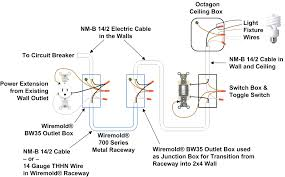 how to extend power from an existing wall outlet with wiremold tamper switch definition at Tamper Switch Wiring Diagram