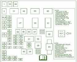2008 gmc sierra fuse box diagram wiring library 2004 chevy colorado wiring harness diagram 2016 1996 ford windstar fuse box diagram 1996
