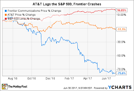 Better Buy Frontier Communications Corporation Vs At T