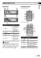 pioneer mvh xui wiring diagram pioneer image wiring diagram for pioneer mvh x171ui wiring image on pioneer mvh x171ui wiring diagram