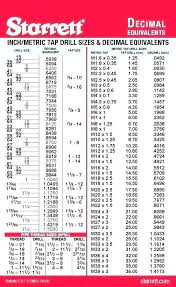 Printable Tap Drill Chart Imperial Drill Bit Sizes Islamia Co