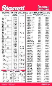 Tap Bit Chart Imperial Drill Bit Sizes Islamia Co