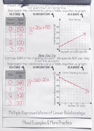The 25+ best 7th grade math worksheets ideas on Pinterest | 7th ...