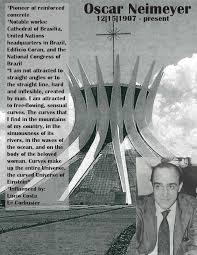 Mills. Famous ArchitectsHistory ...
