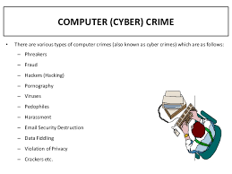 on cyber crime essays on cyber crime