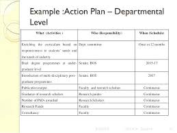 Sample Personal Action Plan Impressive Goal Action Plan Template Smart Goal Action Plan Template What Is An
