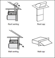 recirculating vent microwave. Beautiful Recirculating Over The Stove Microwave Venting Options To Recirculating Vent Microwave J