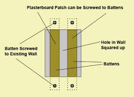 repairing plasterboard holes how to