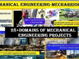 Mechanical Design Domains 28 Domains Of Mechanical Engineering Projects For College
