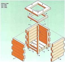 box plans wood wood planter boxes woodworking plans admirably free planter box plans garden yard of box plans wood