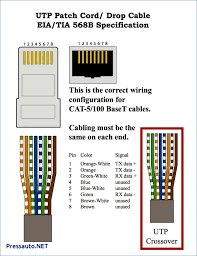 cat5 wiring 586b wiring diagram site latest 586b wiring diagram cat5 diagrams ethernet poe new cat five cross cable color code cat