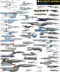 Ex Astris Scientia Fleet Charts