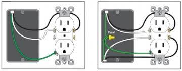wiring a receptacle wiring image wiring diagram wiring receptacle pigtail jodebal com on wiring a receptacle