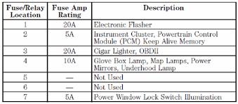 fuse box diagram image wiring diagram